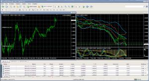 SystemForex Trade Station-2